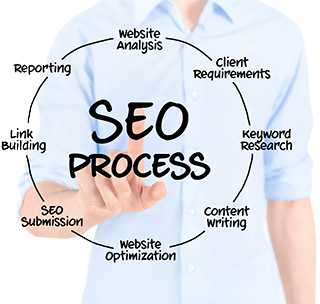 4 tips for the Best SEO Services