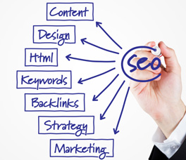 Learn Search Engine Optimization and Take Your Business to a New Level